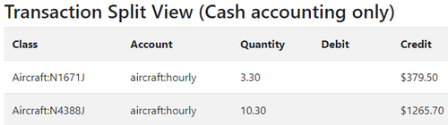 Payment Processing Deposit Transaction Split