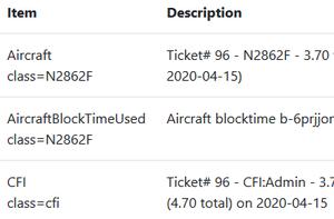 Discounts, Block Time, and Reimbursements